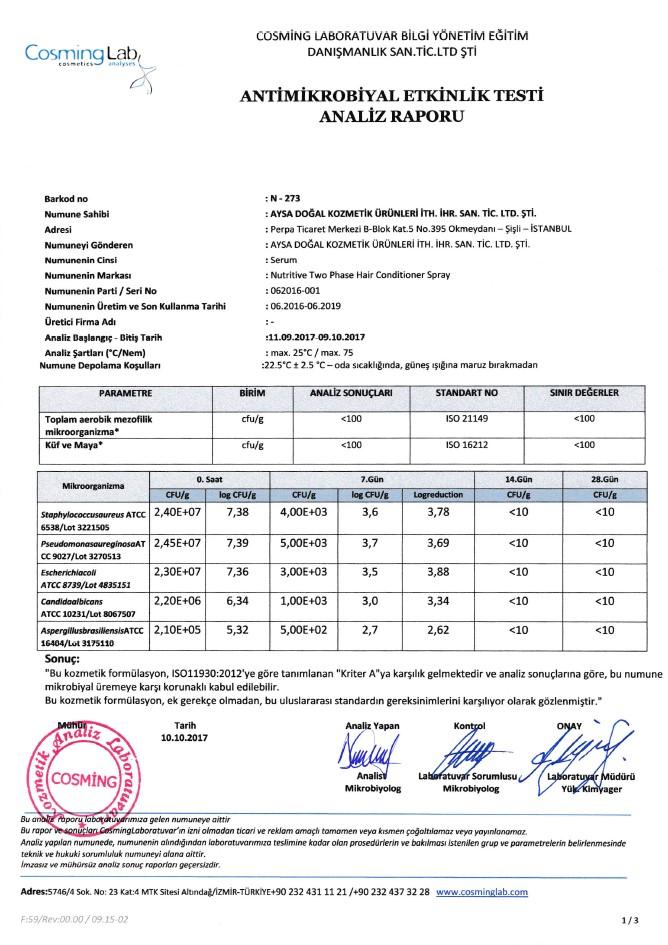 antimikroniyal-testler